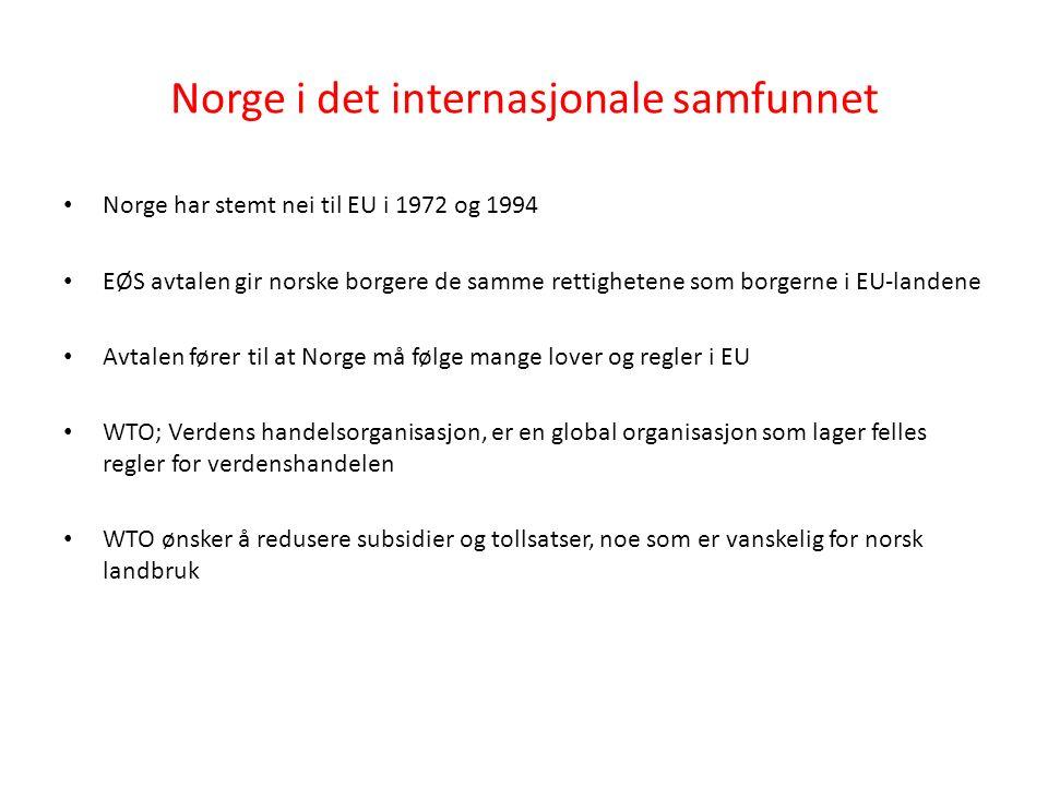 Norge har stemt nei til EU i 1972 og 1994 EØS avtalen gir norske borgere de samme rettighetene som borgerne i EU-landene Avtalen fører til at Norge må følge mange lover og regler i EU WTO; Verdens handelsorganisasjon, er en global organisasjon som lager felles regler for verdenshandelen WTO ønsker å redusere subsidier og tollsatser, noe som er vanskelig for norsk landbruk Norge i det internasjonale samfunnet