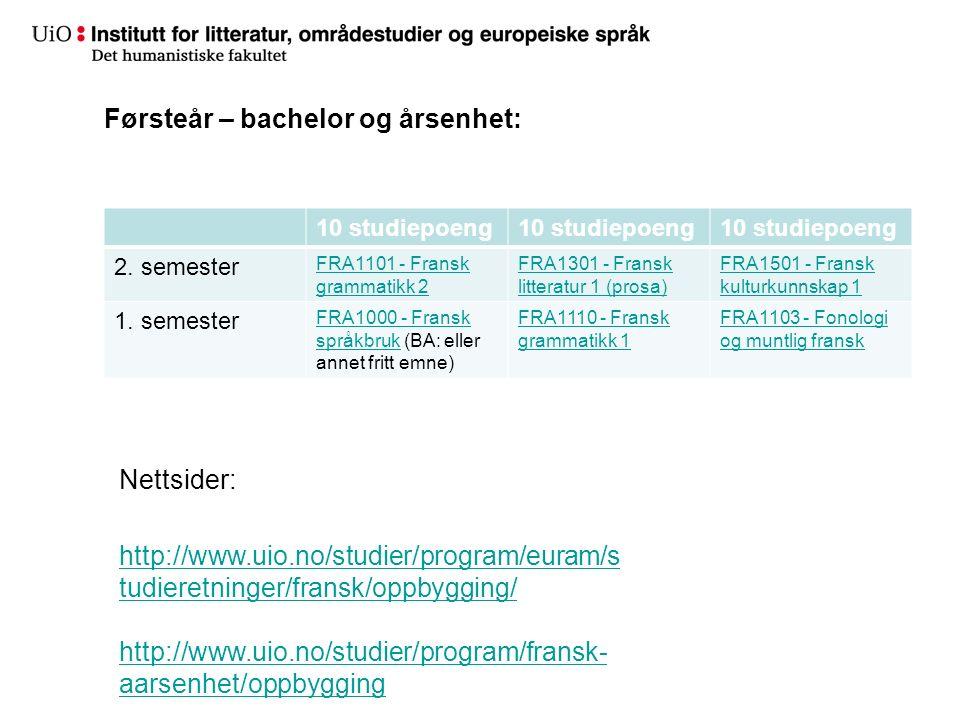 Litt om bachelorgraden - oppbygging 80-gruppe i fransk 40-gruppe Støttegruppe 40-gruppe Frie emner 20 sp Ex.phil & Ex.fac