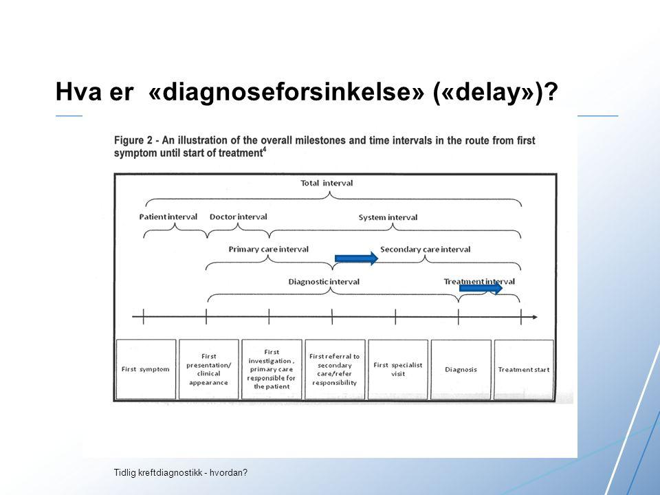 Hva er «diagnoseforsinkelse» («delay»)? Tidlig kreftdiagnostikk - hvordan?