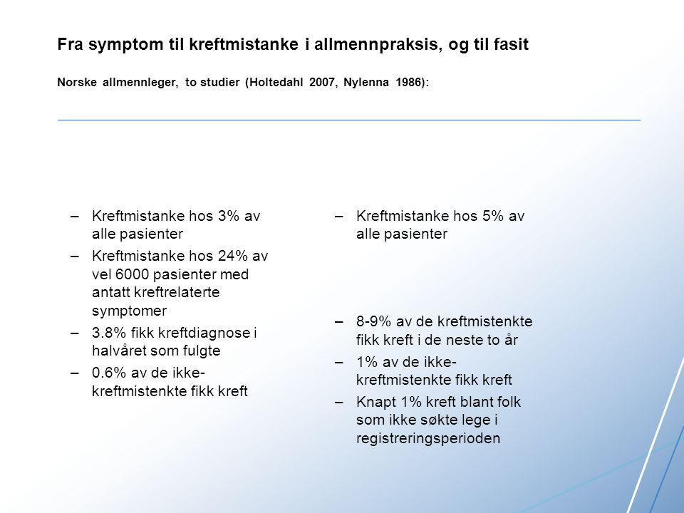 Fra symptom til kreftmistanke i allmennpraksis, og til fasit Norske allmennleger, to studier (Holtedahl 2007, Nylenna 1986): –Kreftmistanke hos 3% av alle pasienter –Kreftmistanke hos 24% av vel 6000 pasienter med antatt kreftrelaterte symptomer –3.8% fikk kreftdiagnose i halvåret som fulgte –0.6% av de ikke- kreftmistenkte fikk kreft – Kreftmistanke hos 5% av alle pasienter – 8-9% av de kreftmistenkte fikk kreft i de neste to år – 1% av de ikke- kreftmistenkte fikk kreft – Knapt 1% kreft blant folk som ikke søkte lege i registreringsperioden