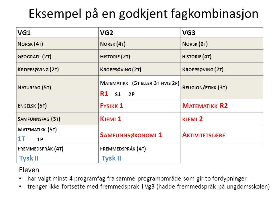 Oslo kommune Utdanningsetaten VG1VG2VG3 N ORSK (4 T ) N ORSK (6 T ) G EOGRAFI (2 T )H ISTORIE (2 T ) HISTORIE (4 T ) K ROPPSØVING (2 T ) N ATURFAG (5 T ) M ATEMATIKK (5 T ELLER 3 T HVIS 2 P ) R1 S1 2P R ELIGION / ETIKK (3 T ) E NGELSK (5 T ) F YSIKK 1M ATEMATIKK R2 S AMFUNNSFAG (3 T ) K JEMI 1 KJEMI 2 M ATEMATIKK (5 T ) 1T 1P S AMFUNNSØKONOMI 1A KTIVITETSLÆRE F REMMEDSPRÅK (4 T ) Tysk II F REMMEDSPRÅK (4 T ) Tysk II Eksempel på en godkjent fagkombinasjon Eleven har valgt minst 4 programfag fra samme programområde som gir to fordypninger trenger ikke fortsette med fremmedspråk i Vg3 (hadde fremmedspråk på ungdomsskolen)