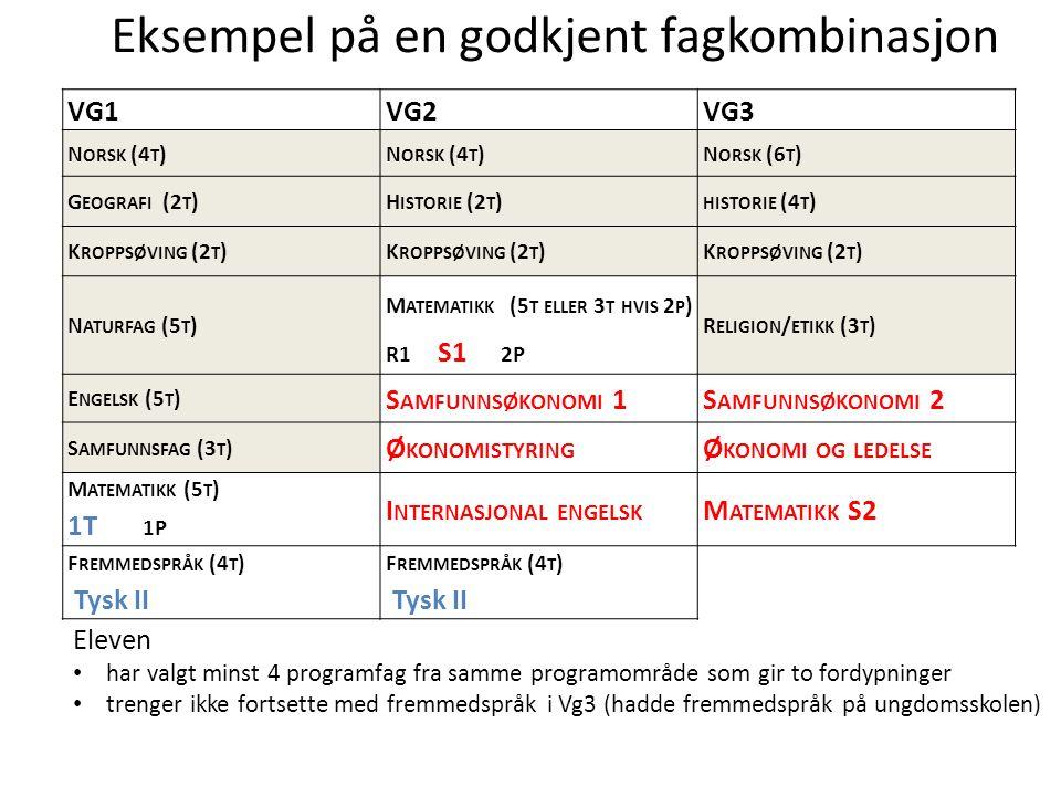 Oslo kommune Utdanningsetaten VG1VG2VG3 N ORSK (4 T ) N ORSK (6 T ) G EOGRAFI (2 T )H ISTORIE (2 T ) HISTORIE (4 T ) K ROPPSØVING (2 T ) N ATURFAG (5 T ) M ATEMATIKK (5 T ELLER 3 T HVIS 2 P ) R1 S1 2P R ELIGION / ETIKK (3 T ) E NGELSK (5 T ) S AMFUNNSØKONOMI 1S AMFUNNSØKONOMI 2 S AMFUNNSFAG (3 T ) Ø KONOMISTYRING Ø KONOMI OG LEDELSE M ATEMATIKK (5 T ) 1T 1P I NTERNASJONAL ENGELSK M ATEMATIKK S2 F REMMEDSPRÅK (4 T ) Tysk II F REMMEDSPRÅK (4 T ) Tysk II Eksempel på en godkjent fagkombinasjon Eleven har valgt minst 4 programfag fra samme programområde som gir to fordypninger trenger ikke fortsette med fremmedspråk i Vg3 (hadde fremmedspråk på ungdomsskolen)
