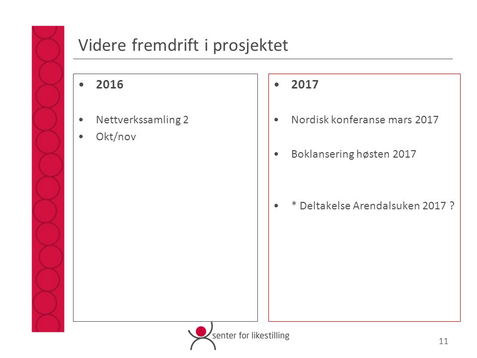 Videre fremdrift i prosjektet 2016 Nettverkssamling 2 Okt/nov 2017 Nordisk konferanse mars 2017 Boklansering høsten 2017 * Deltakelse Arendalsuken 2017 .