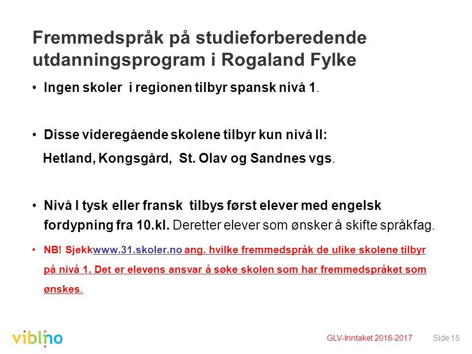 Fremmedspråk på studieforberedende utdanningsprogram i Rogaland Fylke Ingen skoler i regionen tilbyr spansk nivå 1. Disse videregående skolene tilbyr