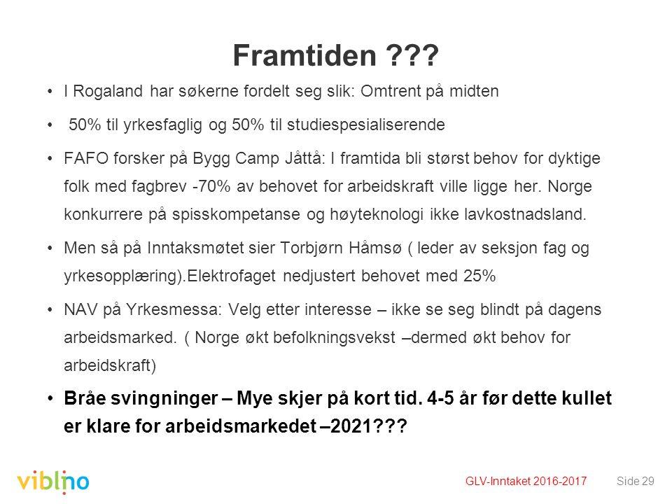 Framtiden ??? I Rogaland har søkerne fordelt seg slik: Omtrent på midten 50% til yrkesfaglig og 50% til studiespesialiserende FAFO forsker på Bygg Cam