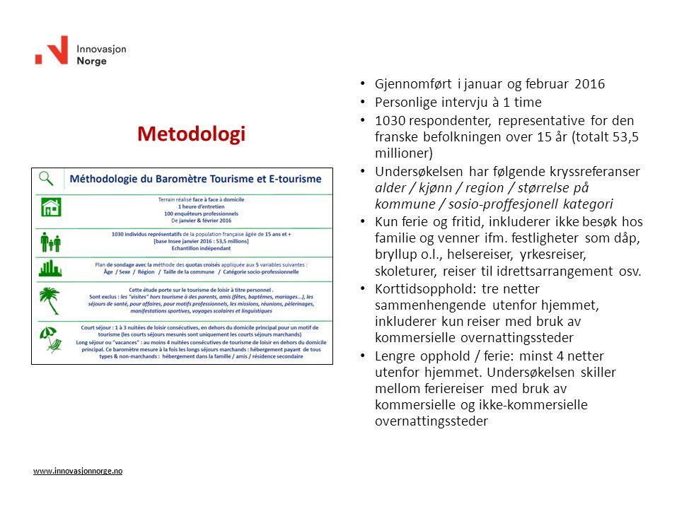 Metodologi www.innovasjonnorge.no Gjennomført i januar og februar 2016 Personlige intervju à 1 time 1030 respondenter, representative for den franske