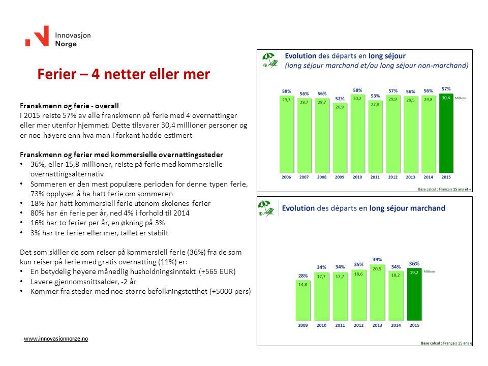 Ta kontakt for mer informasjon Tove Eliassen – markedssjef Frankrike Mail: tove.eliassen@innovasjonnorge.no Telefon: 0033 6 08 25 07 38 www.innovasjonnorge.no
