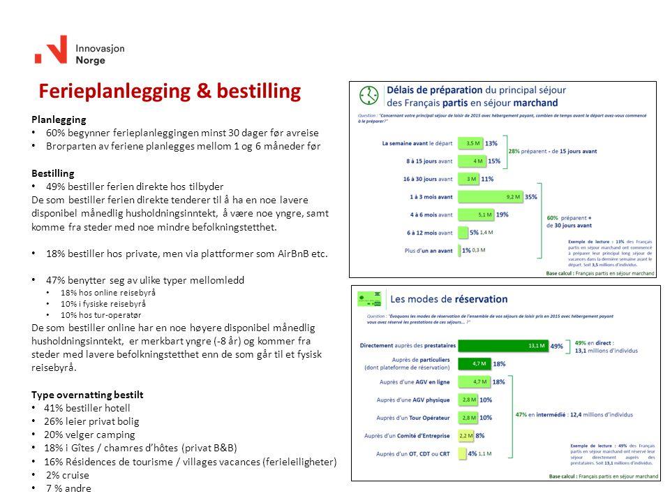 Planlegging 60% begynner ferieplanleggingen minst 30 dager før avreise Brorparten av feriene planlegges mellom 1 og 6 måneder før Bestilling 49% besti