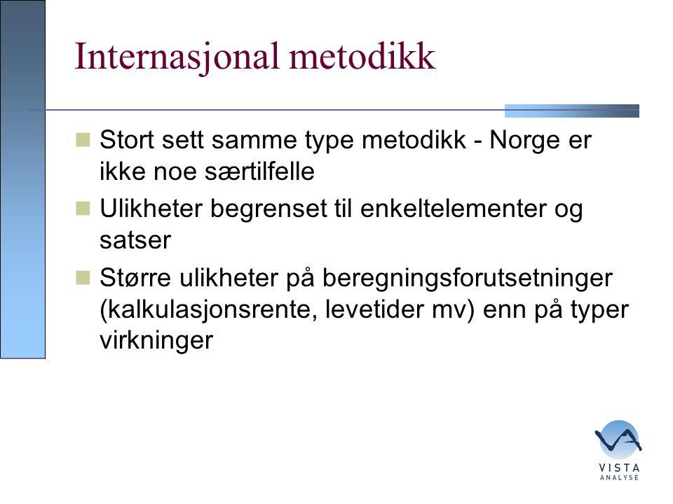 Internasjonal metodikk Stort sett samme type metodikk - Norge er ikke noe særtilfelle Ulikheter begrenset til enkeltelementer og satser Større ulikheter på beregningsforutsetninger (kalkulasjonsrente, levetider mv) enn på typer virkninger