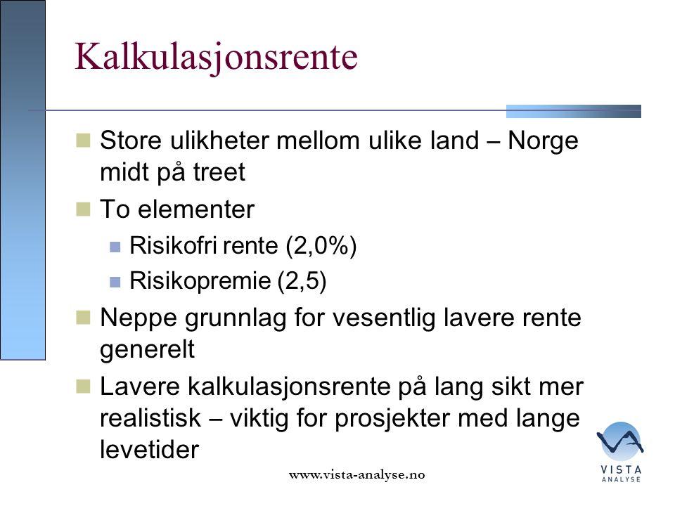 Kalkulasjonsrente i ulike land Frankrike 8 % Danmark 6 % Finland 5 % Norge 4,5 % Sverige: 4 % Nederland 4 % Storbritannia 3,5 % for de første 30 årene, deretter 3,0 % www.vista-analyse.no