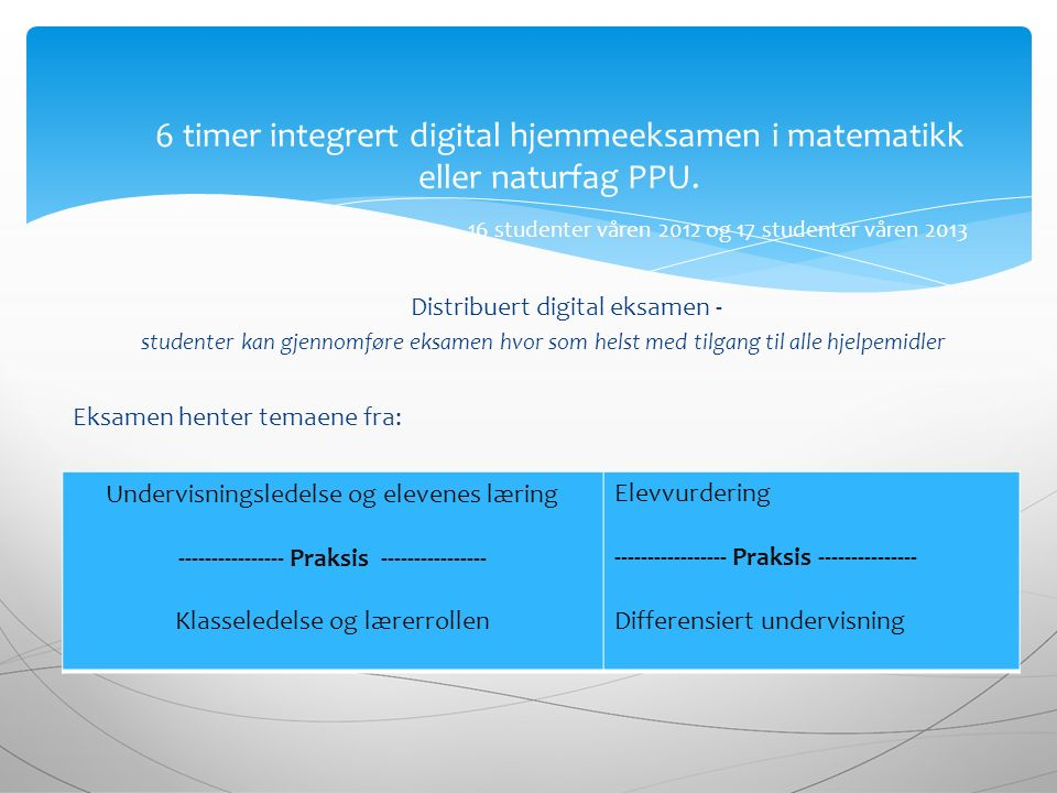 Distribuert digital eksamen - studenter kan gjennomføre eksamen hvor som helst med tilgang til alle hjelpemidler Eksamen henter temaene fra: 6 timer i