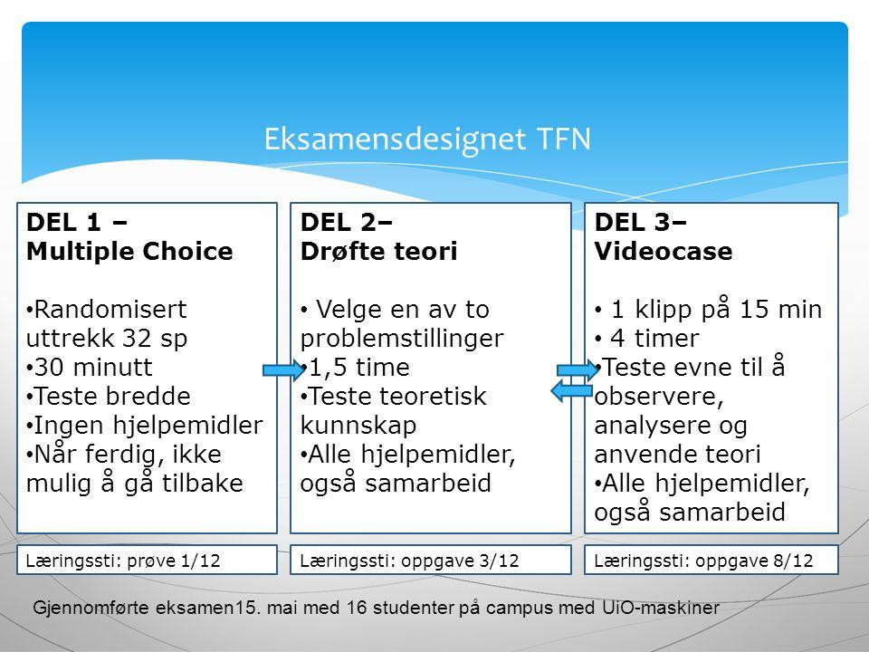 Eksamensdesignet TFN DEL 1 – Multiple Choice Randomisert uttrekk 32 sp 30 minutt Teste bredde Ingen hjelpemidler Når ferdig, ikke mulig å gå tilbake DEL 2– Drøfte teori Velge en av to problemstillinger 1,5 time Teste teoretisk kunnskap Alle hjelpemidler, også samarbeid DEL 3– Videocase 1 klipp på 15 min 4 timer Teste evne til å observere, analysere og anvende teori Alle hjelpemidler, også samarbeid Læringssti: prøve 1/12Læringssti: oppgave 3/12Læringssti: oppgave 8/12 Gjennomførte eksamen15.