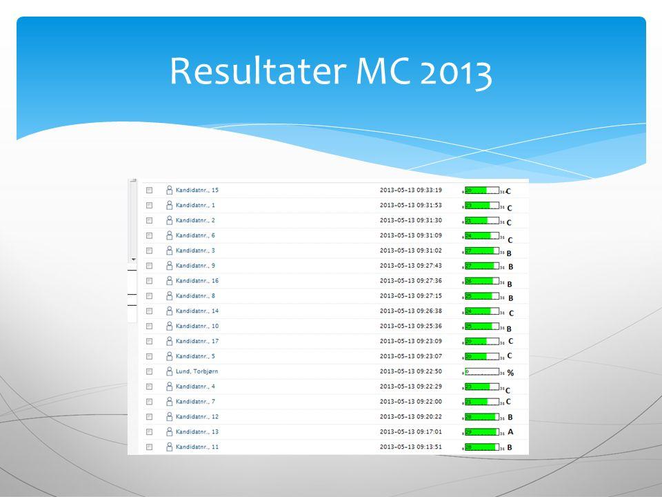 Resultater MC 2013
