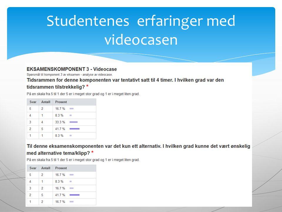 Studentenes erfaringer med videocasen