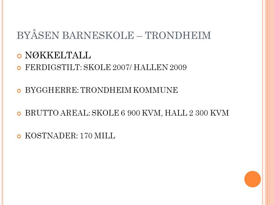 BYÅSEN BARNESKOLE – TRONDHEIM NØKKELTALL FERDIGSTILT: SKOLE 2007/ HALLEN 2009 BYGGHERRE: TRONDHEIM KOMMUNE BRUTTO AREAL: SKOLE 6 900 KVM, HALL 2 300 K