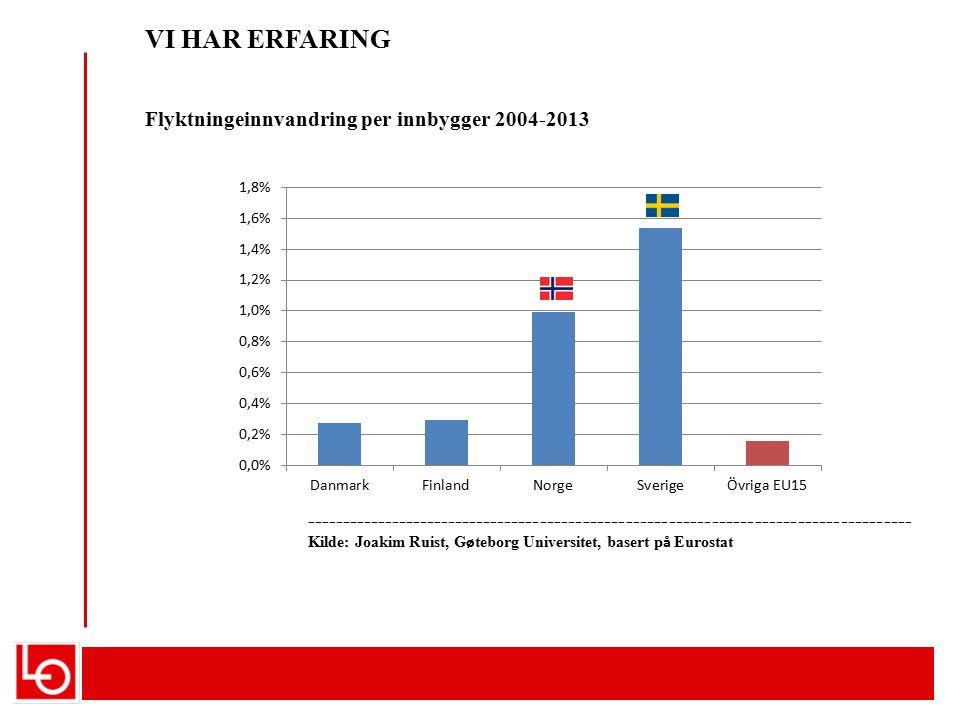 STORE VIRKNINGER I NORSK ØKONOMI - i bygg erstattes maskiner med lavlønte Rapport nr.2 2015 Senter for lønnsdannelse (Fafo + Ragnar Nymoen,Roger Bjørnstad m.fl) Oppdrag fra ASD om evaluering av Almenngjøring