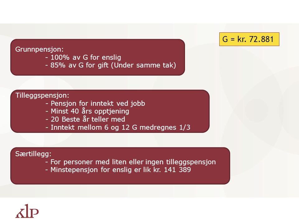 Dagens folketrygd G = kr.