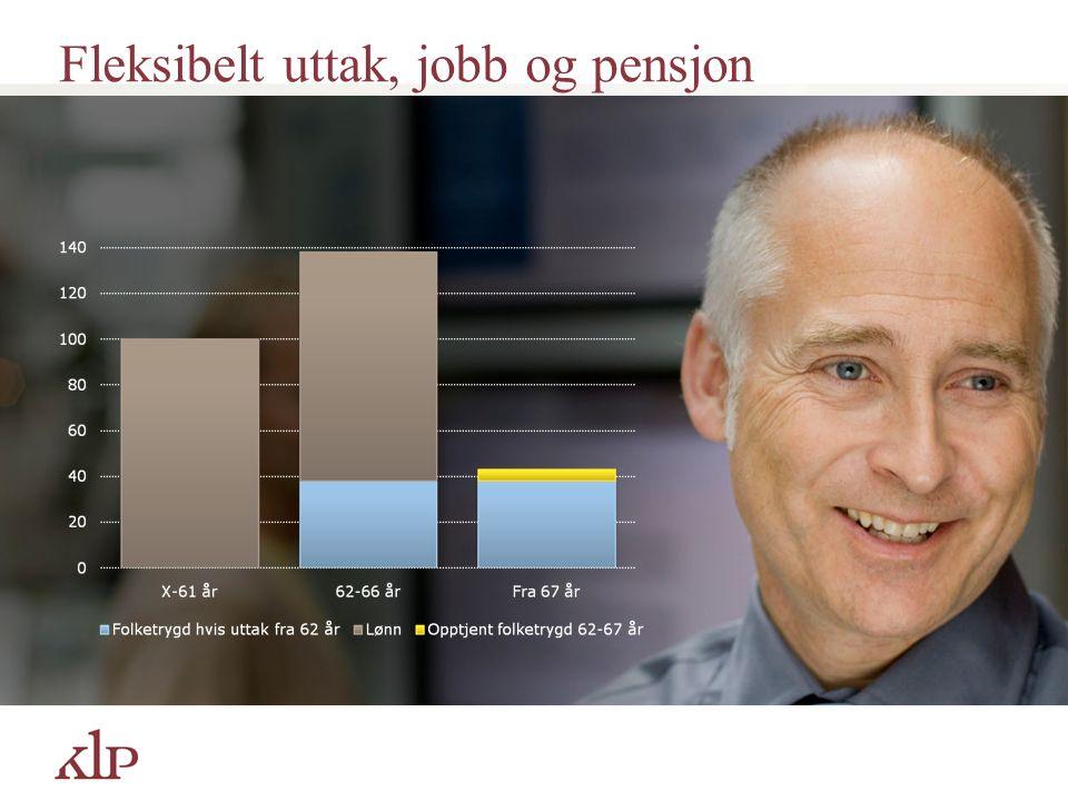 Fleksibelt uttak, jobb og pensjon