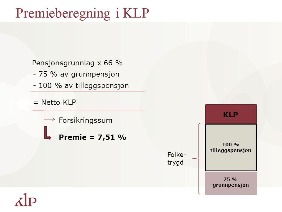 Premieberegning i KLP Pensjonsgrunnlag x 66 % - 75 % av grunnpensjon - 100 % av tilleggspensjon = Netto KLP Premie = 7,51 % Forsikringssum 100 % tilleggspensjon 75 % grunnpensjon KLP Folke- trygd