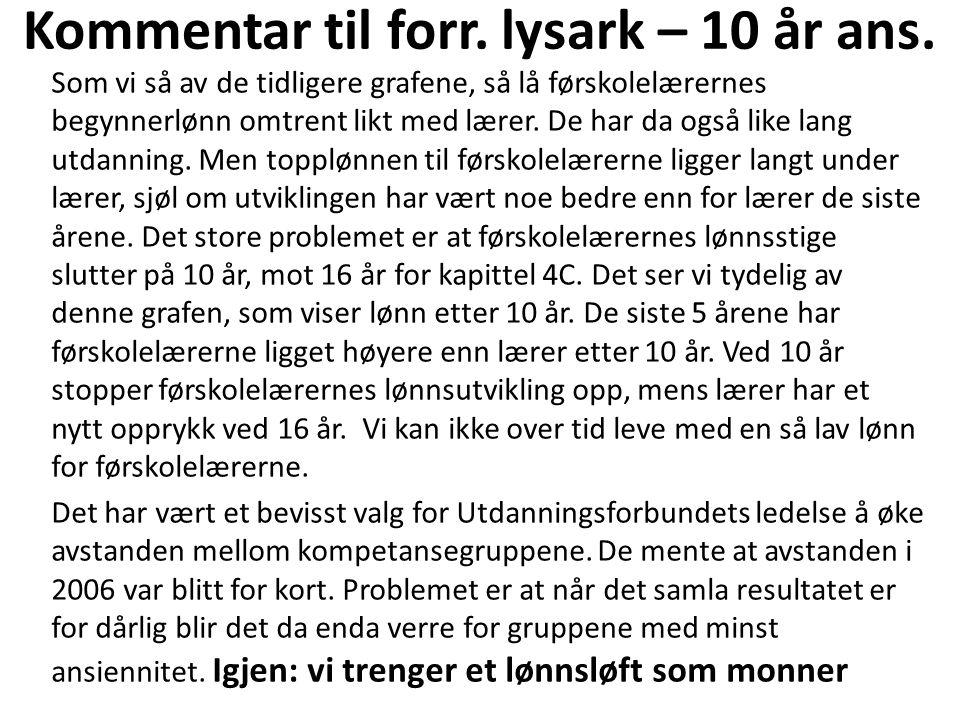 Kommentar til forr. lysark – 10 år ans.