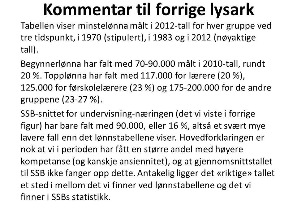 Kommentar til forrige lysark Tabellen viser minstelønna målt i 2012-tall for hver gruppe ved tre tidspunkt, i 1970 (stipulert), i 1983 og i 2012 (nøyaktige tall).