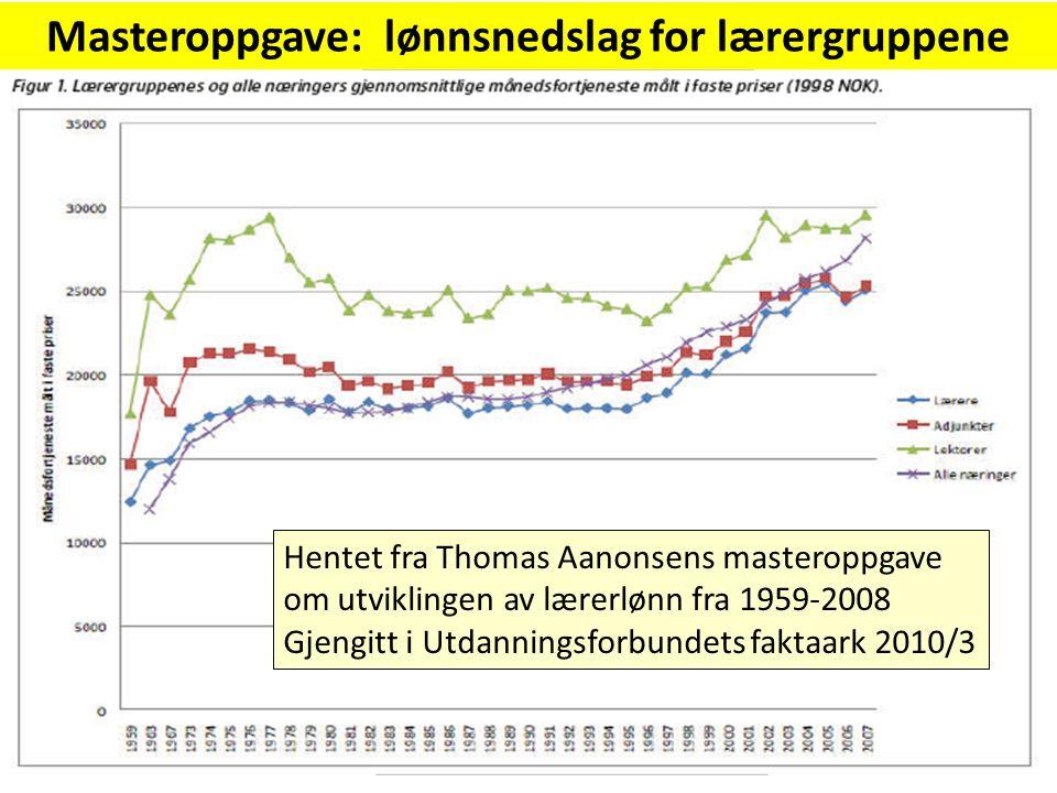 Hentet fra Thomas Aanonsens masteroppgave om utviklingen av lærerlønn fra 1959-2008 Gjengitt i Utdanningsforbundets faktaark 2010/3 Masteroppgave: lønnsnedslag for lærergruppene