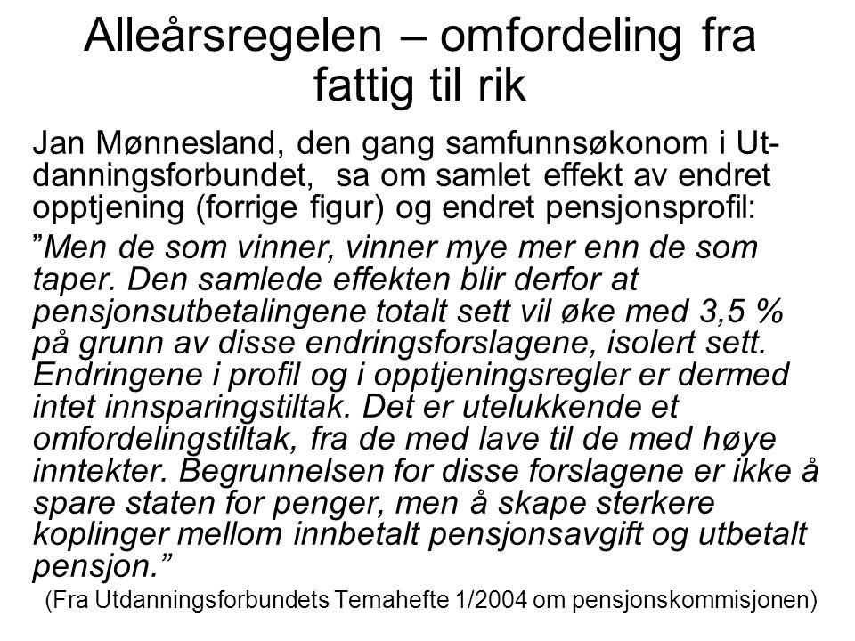 Alleårsregelen – omfordeling fra fattig til rik Jan Mønnesland, den gang samfunnsøkonom i Ut- danningsforbundet, sa om samlet effekt av endret opptjening (forrige figur) og endret pensjonsprofil: Men de som vinner, vinner mye mer enn de som taper.