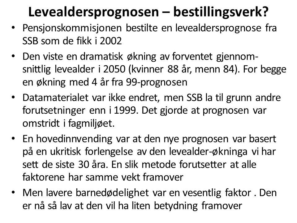 Levealdersprognosen – bestillingsverk.