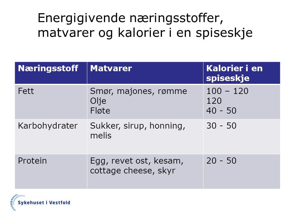 Energigivende næringsstoffer, matvarer og kalorier i en spiseskje NæringsstoffMatvarerKalorier i en spiseskje FettSmør, majones, rømme Olje Fløte 100 – 120 120 40 - 50 KarbohydraterSukker, sirup, honning, melis 30 - 50 ProteinEgg, revet ost, kesam, cottage cheese, skyr 20 - 50