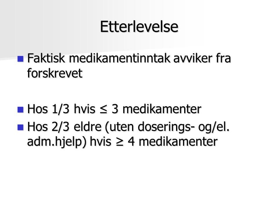 Etterlevelse Faktisk medikamentinntak avviker fra forskrevet Faktisk medikamentinntak avviker fra forskrevet Hos 1/3 hvis ≤ 3 medikamenter Hos 1/3 hvi