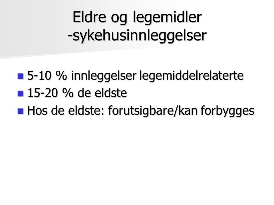 Eksempel NORGEP The Norwegian General Practice (NorGeP) criteria Legemidlene er angitt med generisk navn (salgsnavn i kursiv) Tricykliske antidepressiva: 1.