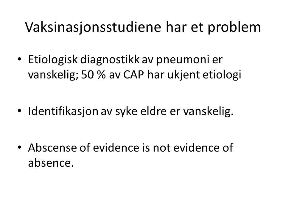 Vaksinasjonsstudiene har et problem Etiologisk diagnostikk av pneumoni er vanskelig; 50 % av CAP har ukjent etiologi Identifikasjon av syke eldre er vanskelig.