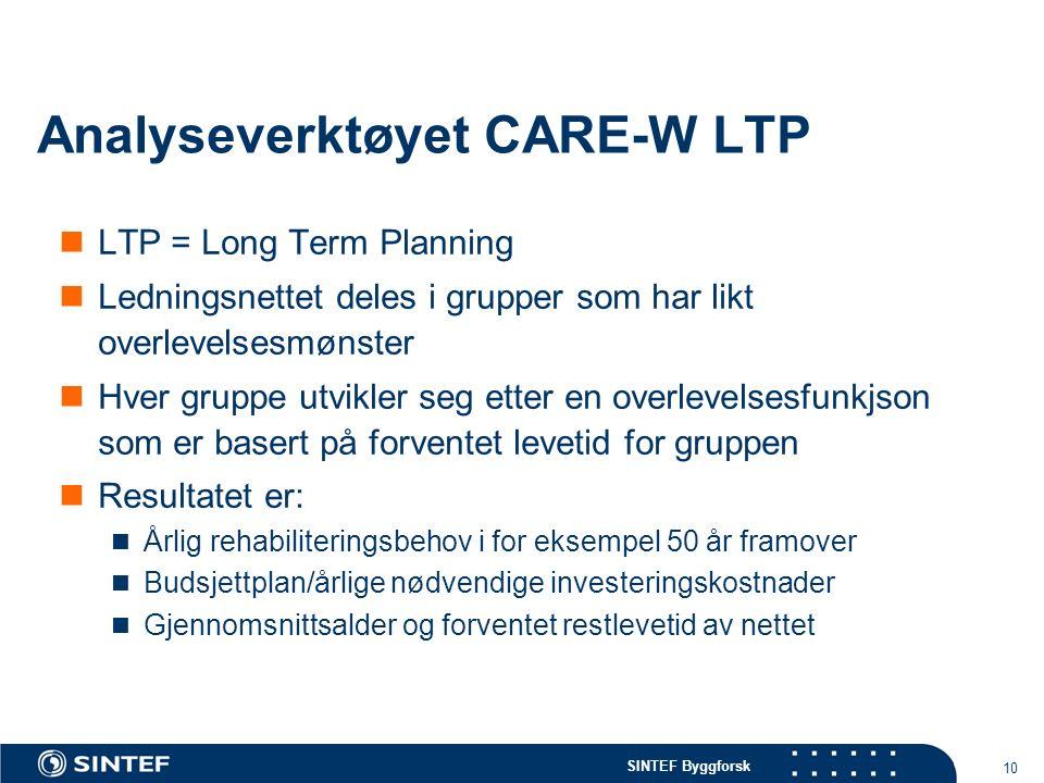 SINTEF Byggforsk 10 Analyseverktøyet CARE-W LTP LTP = Long Term Planning Ledningsnettet deles i grupper som har likt overlevelsesmønster Hver gruppe utvikler seg etter en overlevelsesfunkjson som er basert på forventet levetid for gruppen Resultatet er: Årlig rehabiliteringsbehov i for eksempel 50 år framover Budsjettplan/årlige nødvendige investeringskostnader Gjennomsnittsalder og forventet restlevetid av nettet