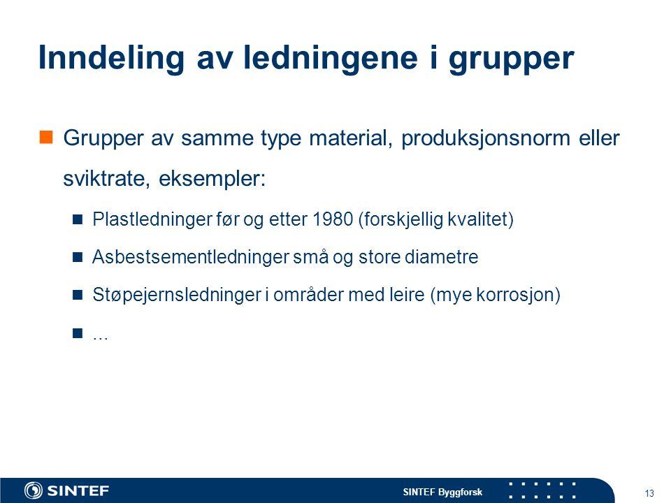 SINTEF Byggforsk 13 Inndeling av ledningene i grupper Grupper av samme type material, produksjonsnorm eller sviktrate, eksempler: Plastledninger før og etter 1980 (forskjellig kvalitet) Asbestsementledninger små og store diametre Støpejernsledninger i områder med leire (mye korrosjon)...