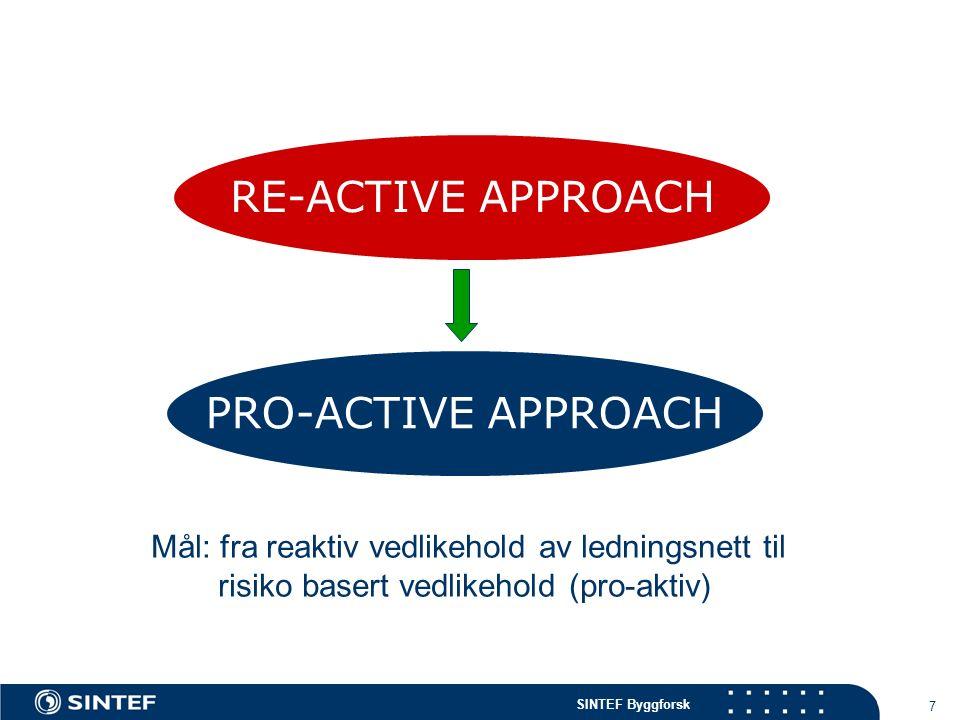 SINTEF Byggforsk 7 RE-ACTIVE APPROACH PRO-ACTIVE APPROACH Mål: fra reaktiv vedlikehold av ledningsnett til risiko basert vedlikehold (pro-aktiv)