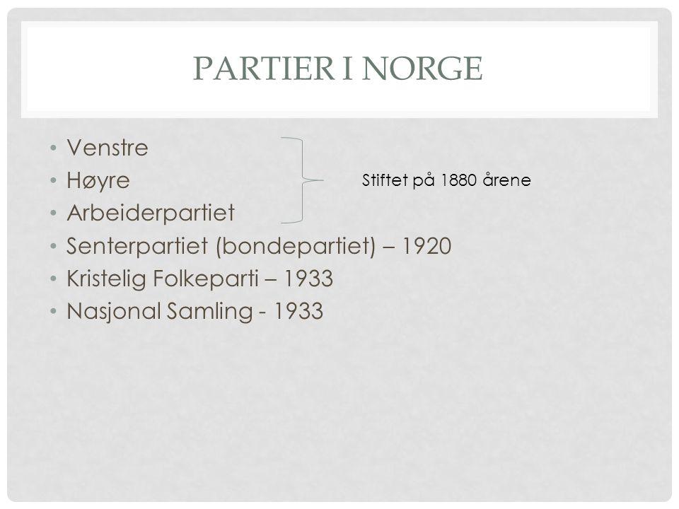 PARTIER I NORGE Venstre Høyre Arbeiderpartiet Senterpartiet (bondepartiet) – 1920 Kristelig Folkeparti – 1933 Nasjonal Samling - 1933 Stiftet på 1880