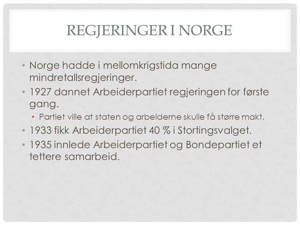 REGJERINGER I NORGE Norge hadde i mellomkrigstida mange mindretallsregjeringer.