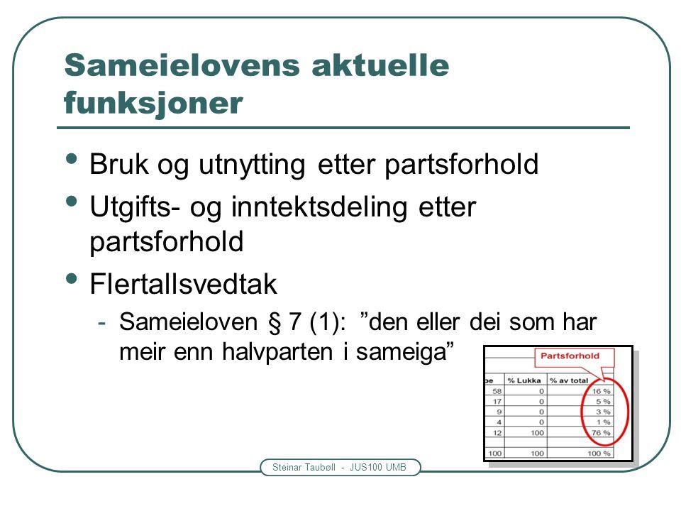 Steinar Taubøll - JUS100 UMB Sameielovens aktuelle funksjoner Bruk og utnytting etter partsforhold Utgifts- og inntektsdeling etter partsforhold Flertallsvedtak -Sameieloven § 7 (1): den eller dei som har meir enn halvparten i sameiga