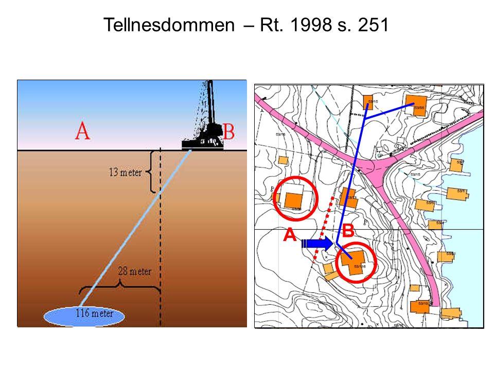 Steinar Taubøll - JUS100 UMB Grunnvann: Rettstilstanden før 1.1.2001 Tellnesdommen – Rt.