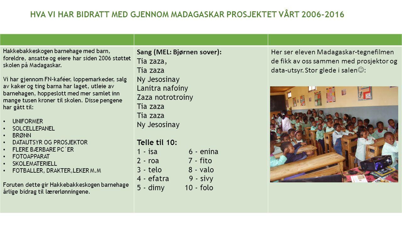 HVA VI HAR BIDRATT MED GJENNOM MADAGASKAR PROSJEKTET VÅRT 2006-2016 Hakkebakkeskogen barnehage med barn, foreldre, ansatte og eiere har siden 2006 støttet skolen på Madagaskar.