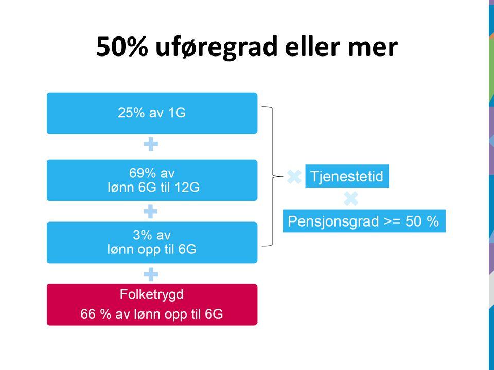 50% uføregrad eller mer