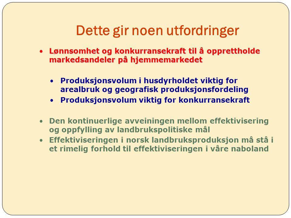 Dette gir noen utfordringer Lønnsomhet og konkurransekraft til å opprettholde markedsandeler på hjemmemarkedetLønnsomhet og konkurransekraft til å opprettholde markedsandeler på hjemmemarkedet Produksjonsvolum i husdyrholdet viktig for arealbruk og geografisk produksjonsfordeling Produksjonsvolum viktig for konkurransekraft Den kontinuerlige avveiningen mellom effektivisering og oppfylling av landbrukspolitiske mål Effektiviseringen i norsk landbruksproduksjon må stå i et rimelig forhold til effektiviseringen i våre naboland