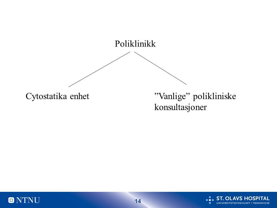 """14 Poliklinikk Cytostatika enhet""""Vanlige"""" polikliniske konsultasjoner"""