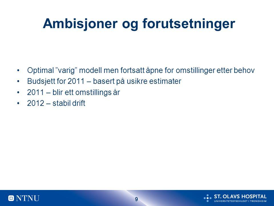 """9 Ambisjoner og forutsetninger Optimal """"varig"""" modell men fortsatt åpne for omstillinger etter behov Budsjett for 2011 – basert på usikre estimater 20"""