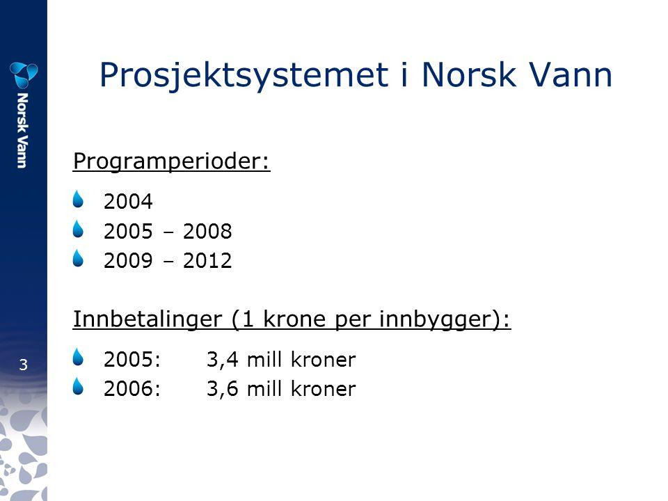 14 Norsk Vann sin posisjon i dok.8 høringen 13.
