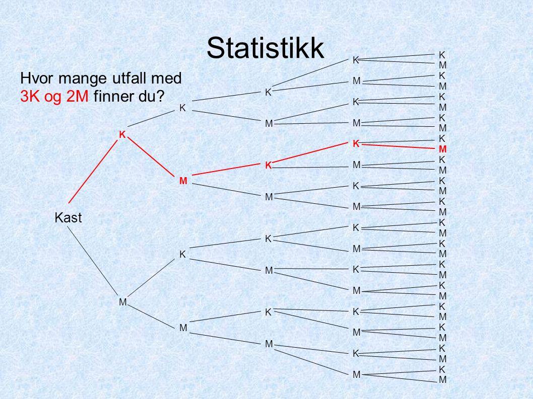 Statistikk Hvor mange utfall med 3K og 2M finner du? Kast KMKM KMKMKMKM KMKMKMKMKMKMKMKM KMKMKMKMKMKMKMKMKMKMKMKMKMKMKMKM KMKMKMKMKMKMKMKMKMKMKMKMKMKM
