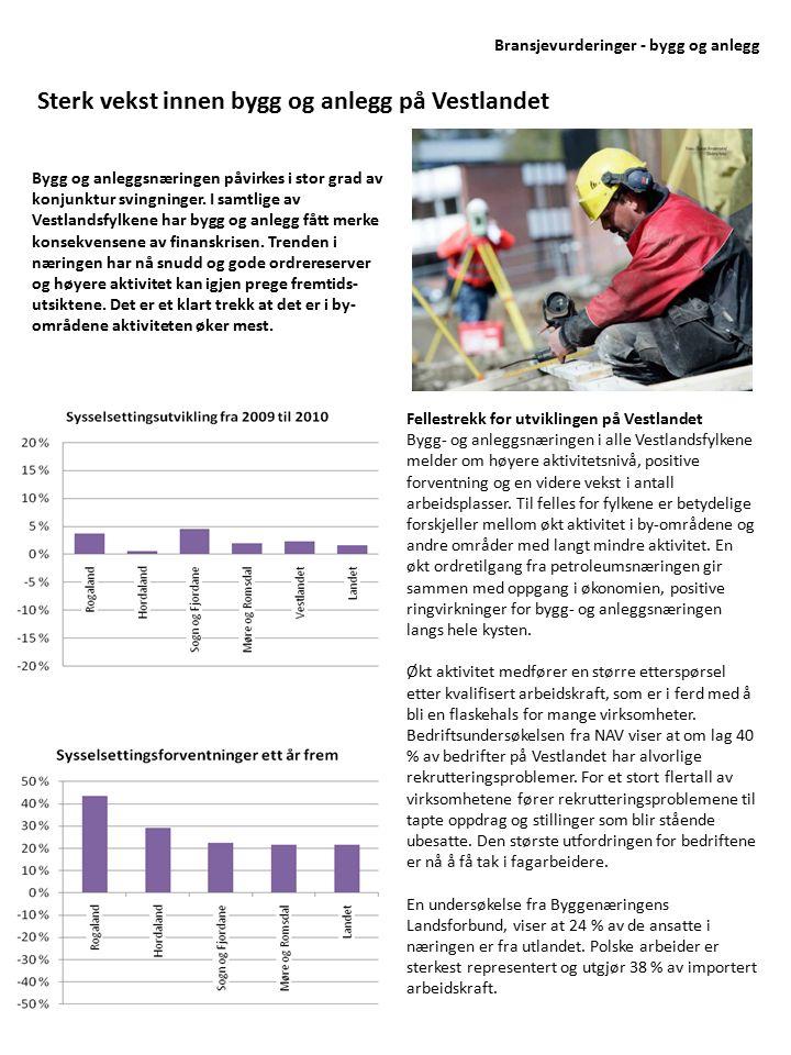 Bygg og anleggsnæringen påvirkes i stor grad av konjunktur svingninger. I samtlige av Vestlandsfylkene har bygg og anlegg fått merke konsekvensene av