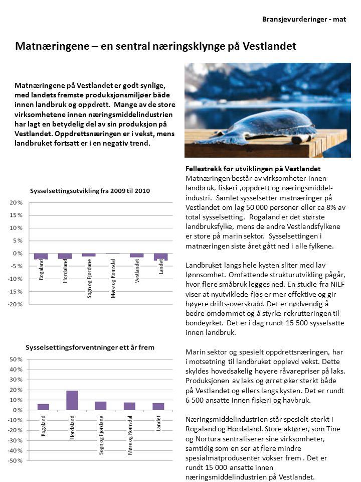 Utviklingstrekk havbruk Fortsatt potensial for vekst i europeiske nærmarkeder Økt press på bærekraftig og miljøvennlig produksjon Utfordringer knyttet til omdømme.