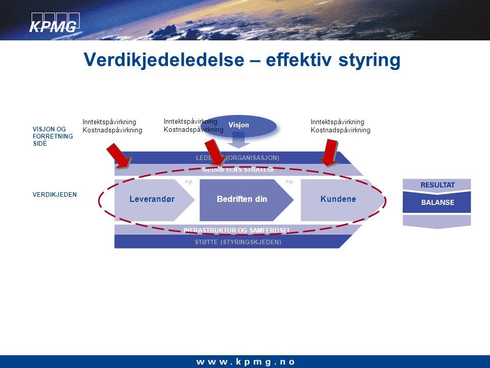 INFRASTRUKTUR OG SAMFERDSEL Visjon LEDELSE (ORGANISASJON) BEDRIFTENS STRATEGI Leverandør STØTTE (STYRINGSKJEDEN) Teknologi – Prosess - Mål – Beste praksis FagMarkedLedelse Flyt Bedriften dinKundene Flyt VISJON OG FORRETNING SIDÉ VERDIKJEDEN Utvikling av kostnadsdrivere Verdikjedeledelse – effektiv styring