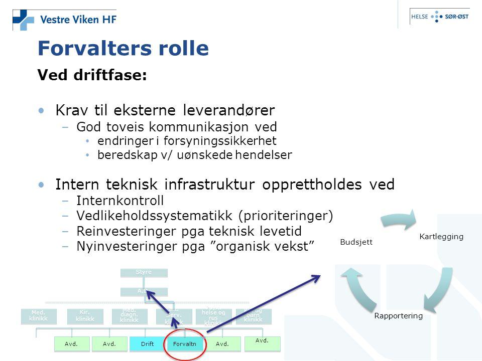 Ved driftfase: Krav til eksterne leverandører –God toveis kommunikasjon ved endringer i forsyningssikkerhet beredskap v/ uønskede hendelser Intern tek